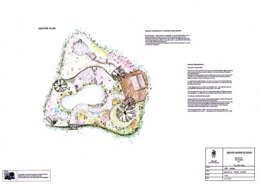 Garden Plan with pond
